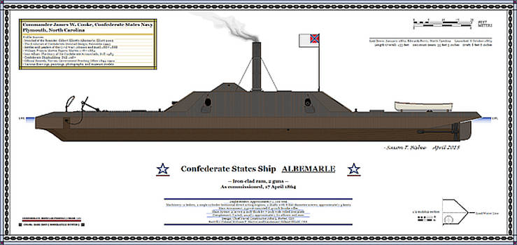 CSS Albemarle Color Profile by Saxon Bisbee