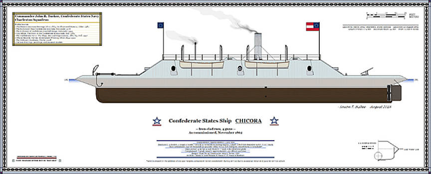 CSS Chicora Color Profile by Saxon Bisbee
