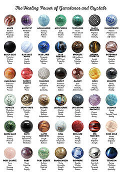 Gemstones and Crystals by Taylan Apukovska