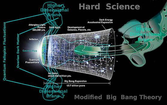 Robert G Kernodle - Hard Science