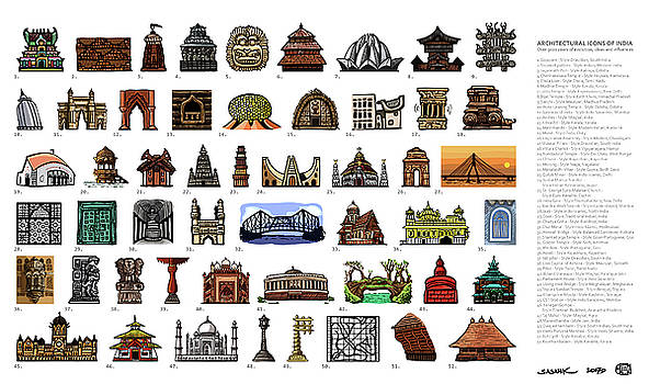 Icons of Indian Architecture in colour - with description by Sasank Gopinathan