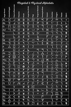 Magical and Mystical Alphabets by Taylan Apukovska