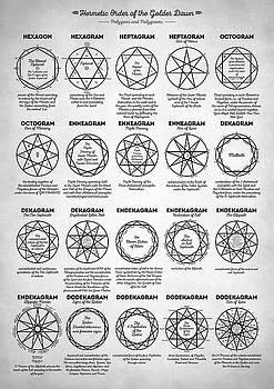 Pentagrams by Taylan Apukovska