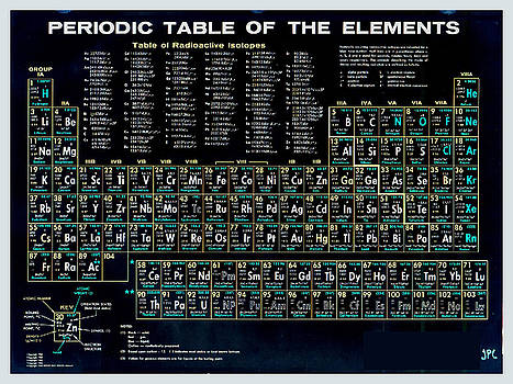 Periodic Table Of The Elements Vintage Chart Science Chemistry Teacher Student School Black by Tony Rubino