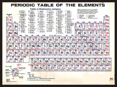 Periodic Table Of The Elements Vintage Chart Science Chemistry Teacher Student School by Tony Rubino