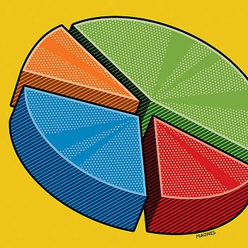 Ron Magnes - Pie Chart