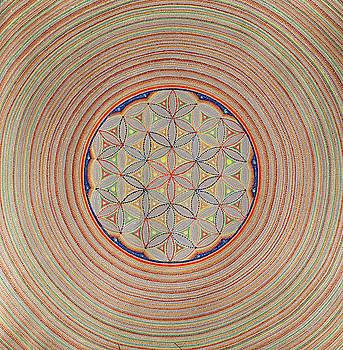 Pleiadian sounds.  Fourth sound by Lina Stern