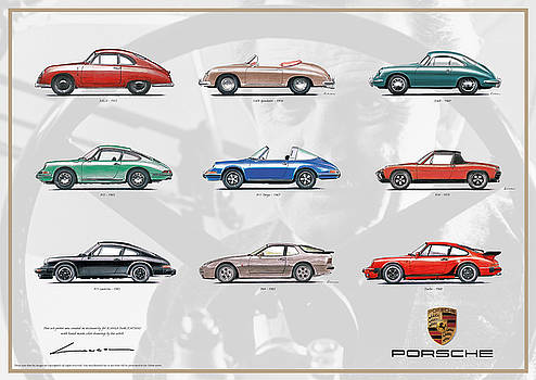 Porsche Collection poster by Luc Cannoot
