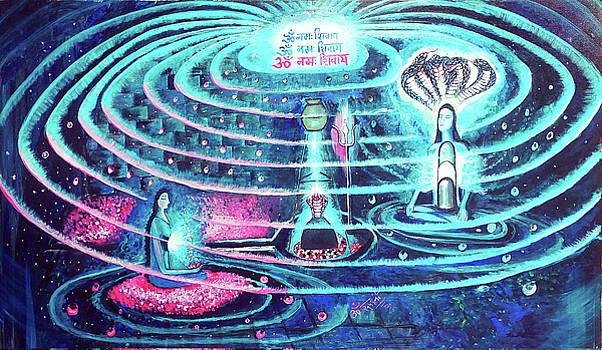 SHAKTI-SHIVA's Consort by Rupali Sharma