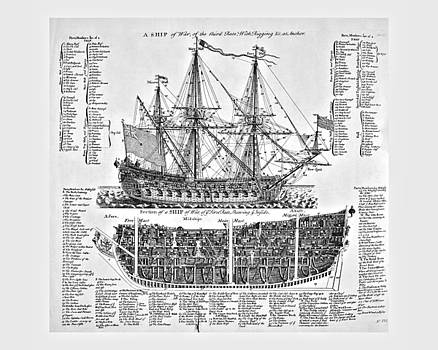 John Feiser - Ship of War Plans