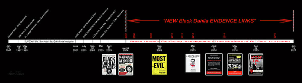 SKH Black Dahlia Inv. Time Line by Robert J Sadler