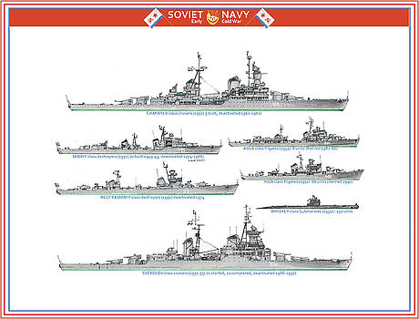Soviet Navy, early cold war by The Collectioner