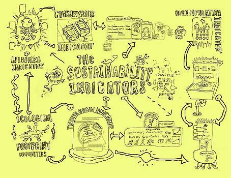 Sustainability Indicators by Michael Stancato
