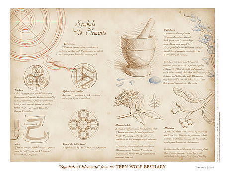 Symbols and Elements by Swann Smith
