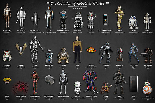 The Evolution Of Robots In Movies by Taylan Apukovska