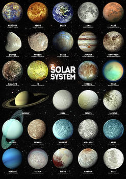 The Solar System by Zapista Zapista