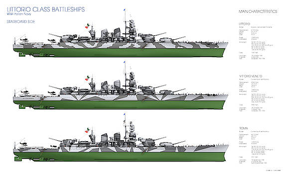 Littorio Class Battleships starboard side by Carlo Cestra