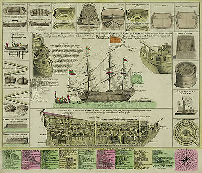 Daniel Hagerman - MAN of WAR SHIP DIAGRAM - GERMAN - 18th Century