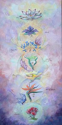 Heart Chakra Surrealism altar painting Fine art Spiritual Canvas Original art Healing Hands