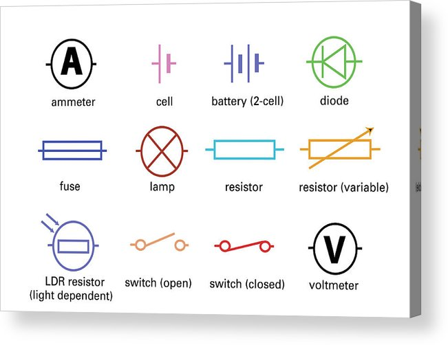 Standard Electrical Circuit Symbols Acrylic Print by Sheila Terry