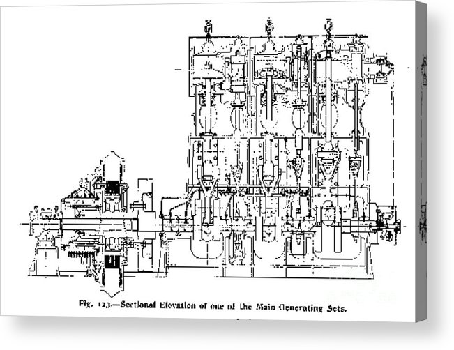 Excellent Steam Engine Diagram Titanic 1911 Acrylic Print By Science Source Wiring 101 Tzicihahutechinfo