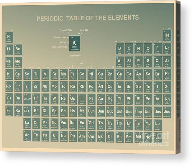 Minerals Acrylic Print featuring the digital art Periodic Table Of The Elements With by Charobnica