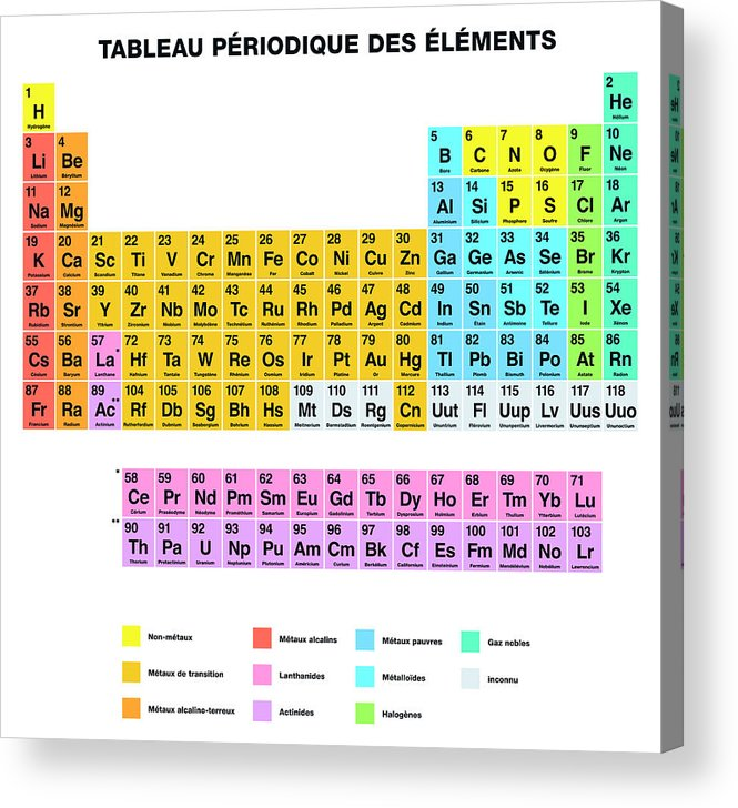 Periodic table of the elements french labeling acrylic print by periodic table acrylic print featuring the digital art periodic table of the elements french labeling by urtaz Image collections