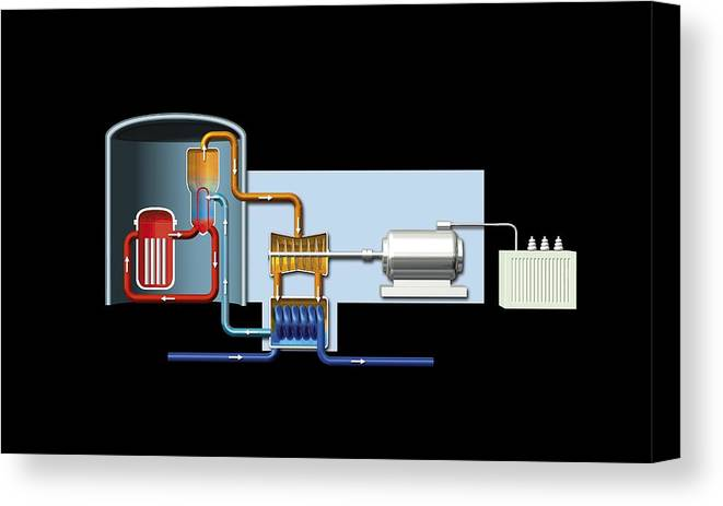 Equipment Canvas Print featuring the photograph Power Station, Artwork by Science Photo Library
