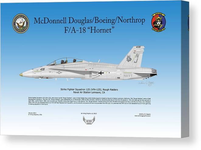 Mcdonnell Douglas Canvas Print featuring the digital art Mcdonnell Douglas Boeing Northrop Fa-18 Hornet by Arthur Eggers