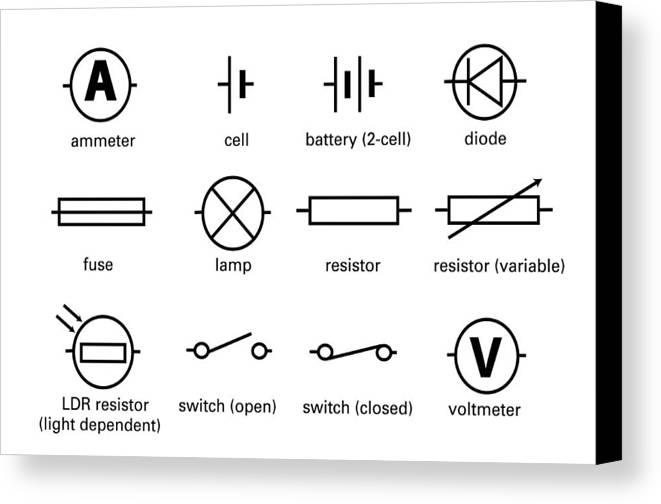 Standard Electrical Circuit Symbols Canvas Print Canvas Art By