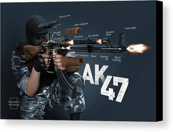 Ak-47 Canvas Print featuring the digital art Ak-47 Infographic by Anton Egorov