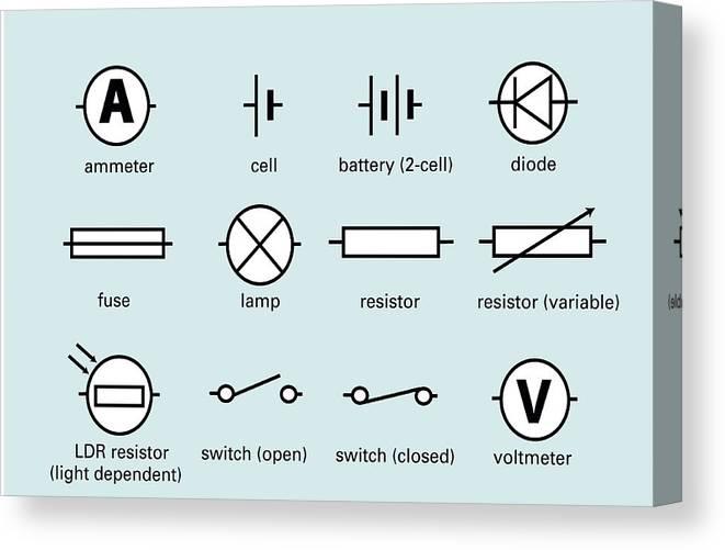 standard electrical circuit symbols canvas print canvas art by rh fineartamerica com