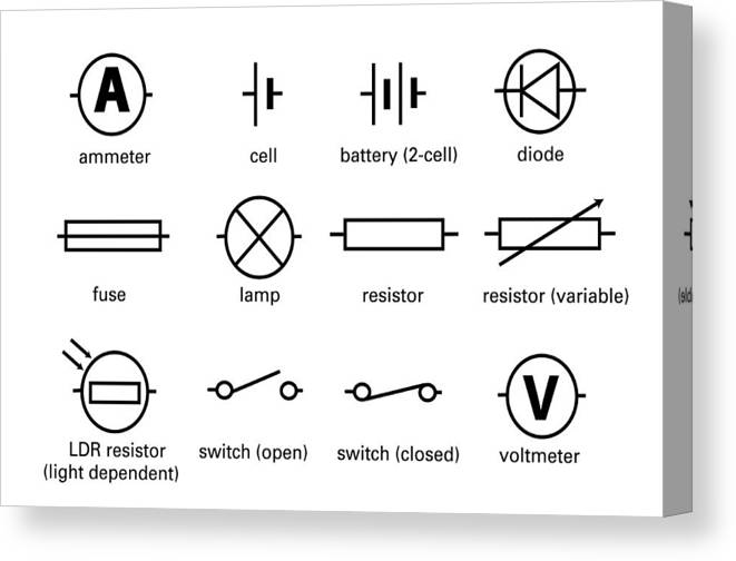 symbol canvas print featuring the photograph standard electrical circuit  symbols by sheila terry
