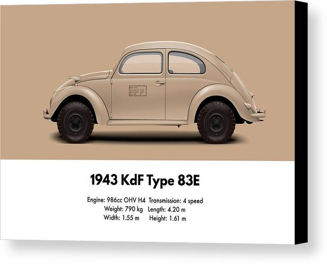 Kdf Canvas Print featuring the digital art 1943 Kdf Type 83e - Sand by Ed Jackson
