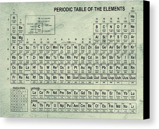 The periodic table of the elements vintage green canvas print the periodic table of the elements canvas print featuring the digital art the periodic table of urtaz Choice Image