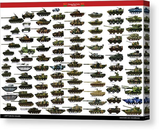 Canvas Print featuring the digital art Chinese PLA Tanks by The Collectioner
