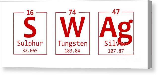 be680614e171 Periodic Table Words Canvas Print featuring the photograph Swag Chemistry  Element Word by Nishanth Gopinathan
