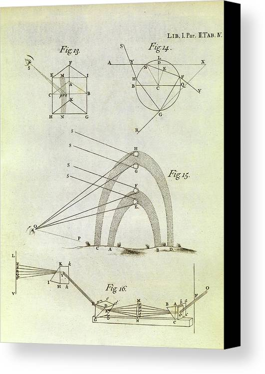 Lens Canvas Print featuring the photograph Newton's Optics by Middle Temple Library
