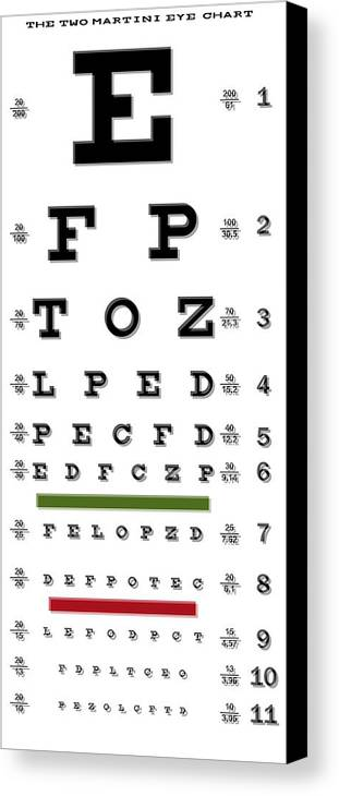 Two Martini Eye Chart Canvas Print Canvas Art By Daniel Hagerman