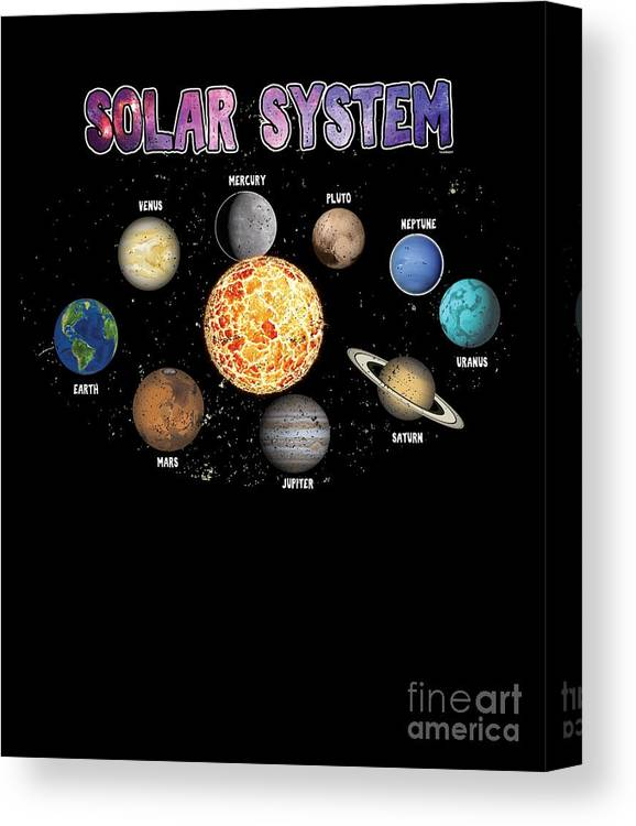 Milkyway Canvas Print featuring the digital art Solar System Planets by Thomas Larch