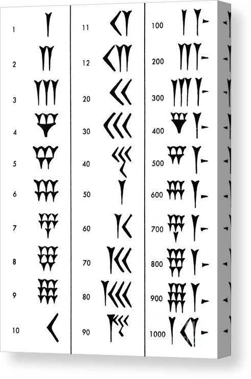 Sumerian Number System Canvas Print