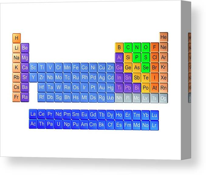 Artwork Canvas Print featuring the photograph Periodic Table by Alfred Pasieka/science Photo Library