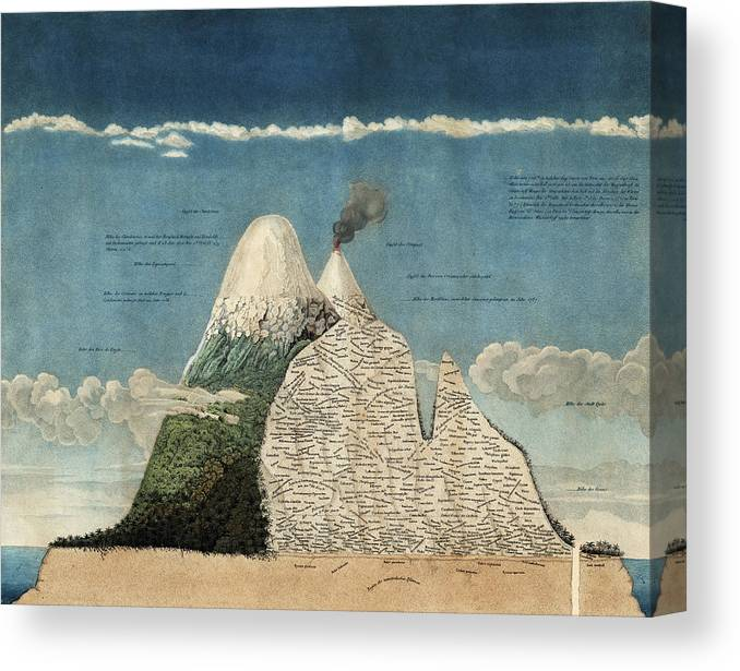 History Canvas Print featuring the photograph Alexander Von Humboldts Chimborazo Map by Science Source