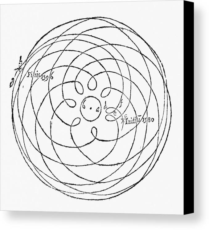 Mars Canvas Print featuring the photograph Epicycle Calculations by Middle Temple Library