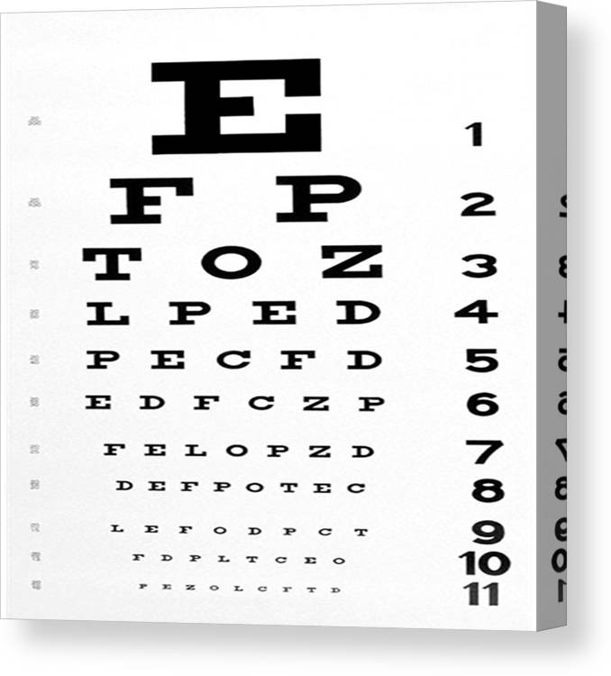picture about Eye Chart Printable referred to as The Eye Chart Canvas Print
