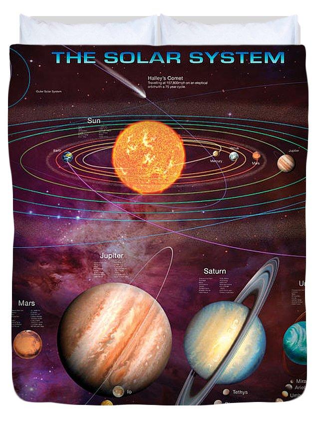 Gary Walton Duvet Cover featuring the digital art Solar System 1 by Garry Walton
