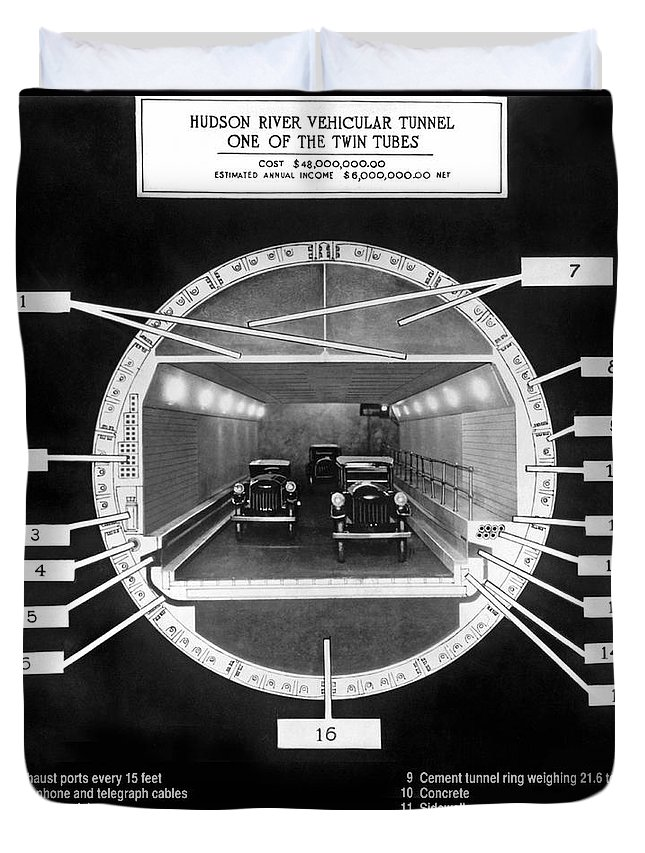 1920's Duvet Cover featuring the photograph Holland Tunnel Section View by Underwood Archives