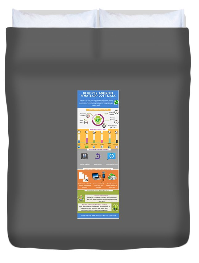 Android Data Recovery Duvet Cover featuring the digital art How To Recover Android Whatsapp Lost Data by Edwards Paul
