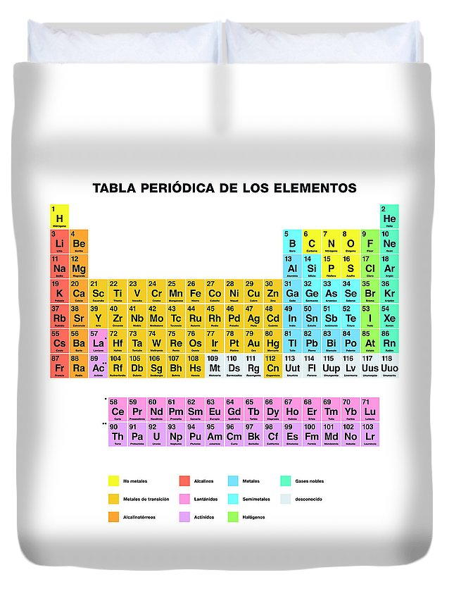 Periodic table of the elements spanish labeling duvet cover for sale periodic table duvet cover featuring the digital art periodic table of the elements spanish labeling by urtaz