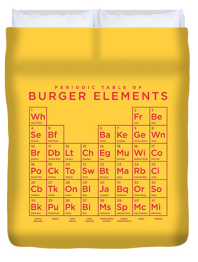 Burger Duvet Cover featuring the digital art Periodic Table Of Burger Elements - Yellow by Organic Synthesis